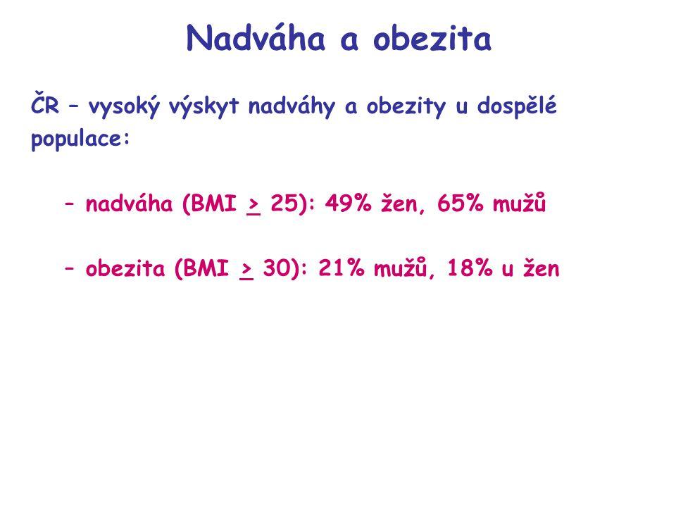 Nadváha a obezita ČR – vysoký výskyt nadváhy a obezity u dospělé