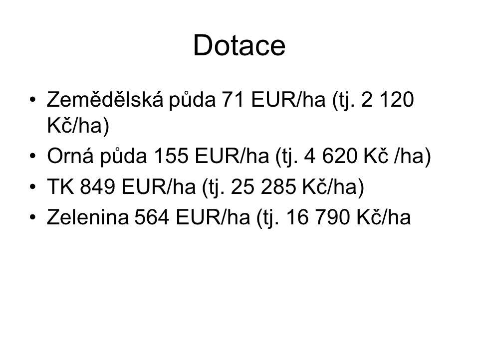 Dotace Zemědělská půda 71 EUR/ha (tj. 2 120 Kč/ha)