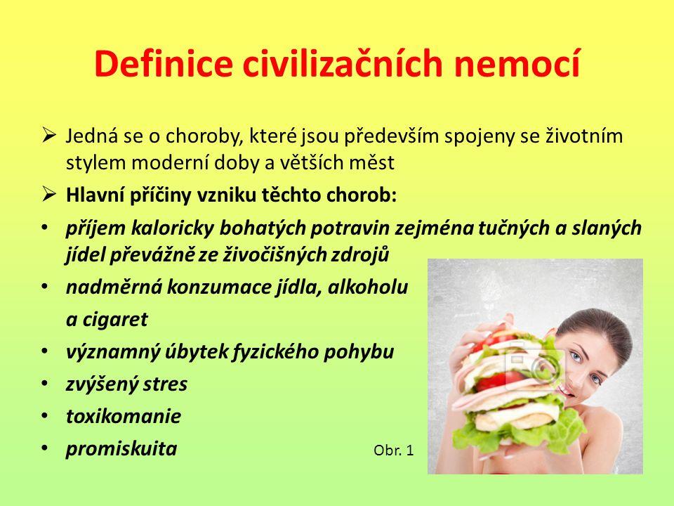 Definice civilizačních nemocí