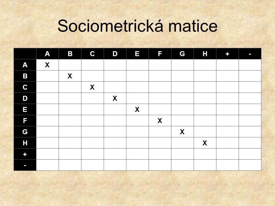 Sociometrická matice A B C D E F G H + - X