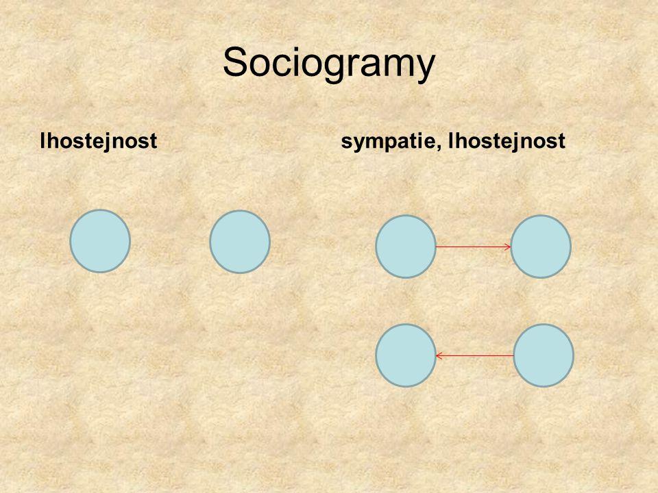 Sociogramy lhostejnost sympatie, lhostejnost
