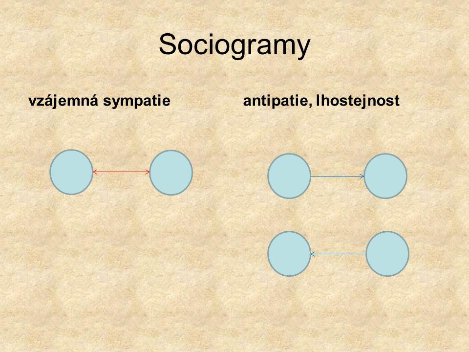 Sociogramy vzájemná sympatie antipatie, lhostejnost