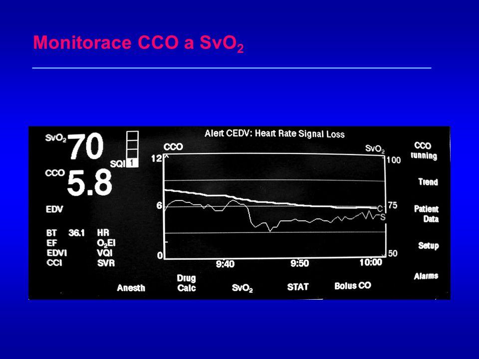 Monitorace CCO a SvO2