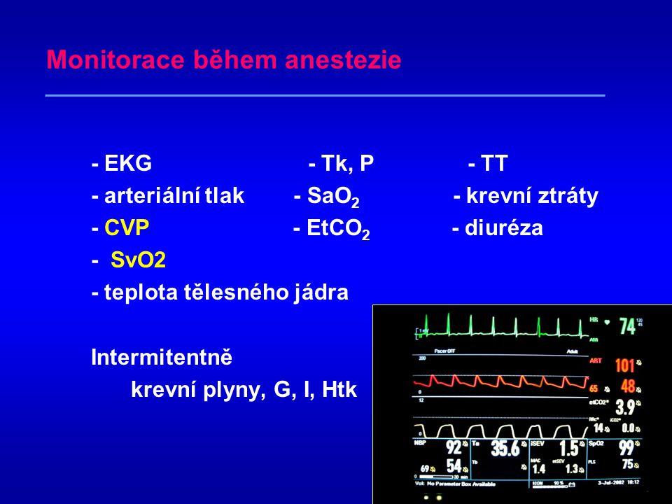 Monitorace během anestezie