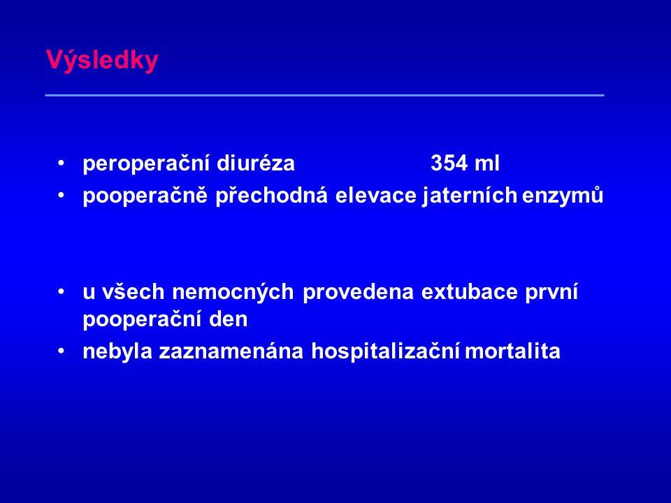 Výsledky peroperační diuréza 354 ml