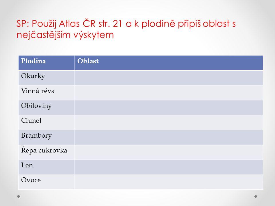 SP: Použij Atlas ČR str. 21 a k plodině připiš oblast s nejčastějším výskytem
