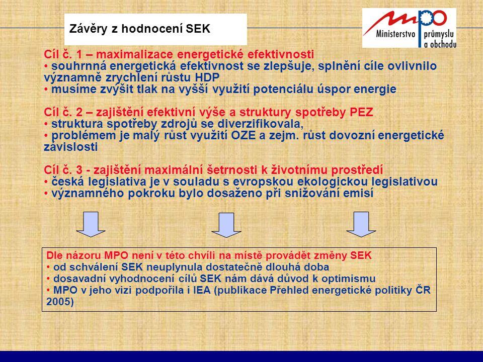 Cíl č. 1 – maximalizace energetické efektivnosti