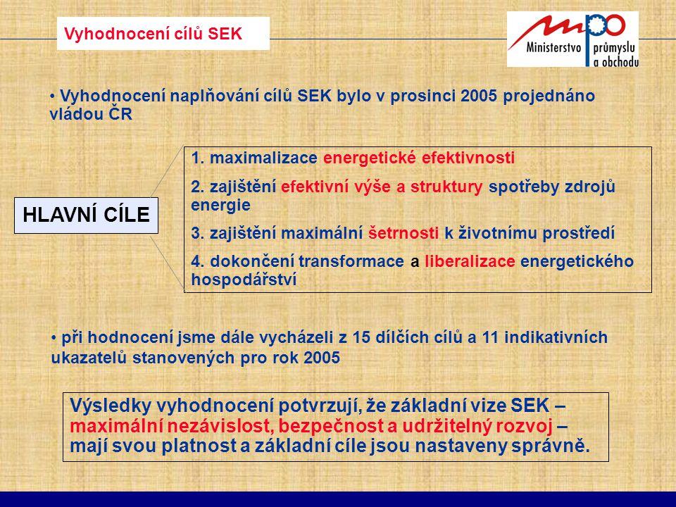 Vyhodnocení cílů SEK Vyhodnocení naplňování cílů SEK bylo v prosinci 2005 projednáno vládou ČR. 1. maximalizace energetické efektivnosti.