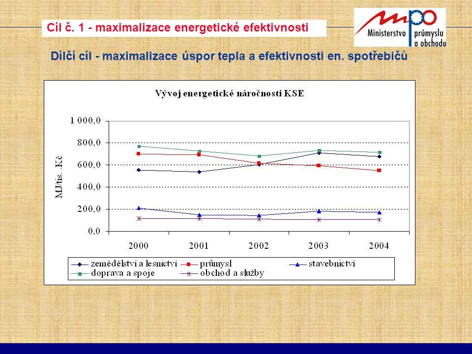 Cíl č. 1 - maximalizace energetické efektivnosti