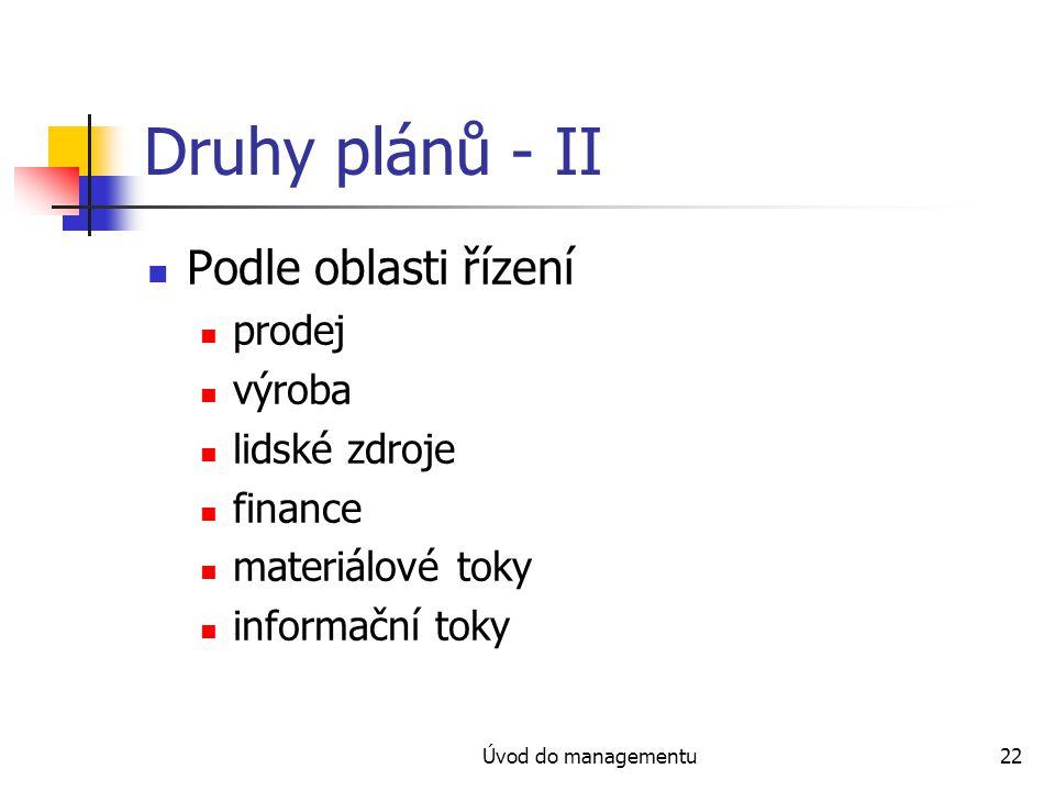 Druhy plánů - II Podle oblasti řízení prodej výroba lidské zdroje