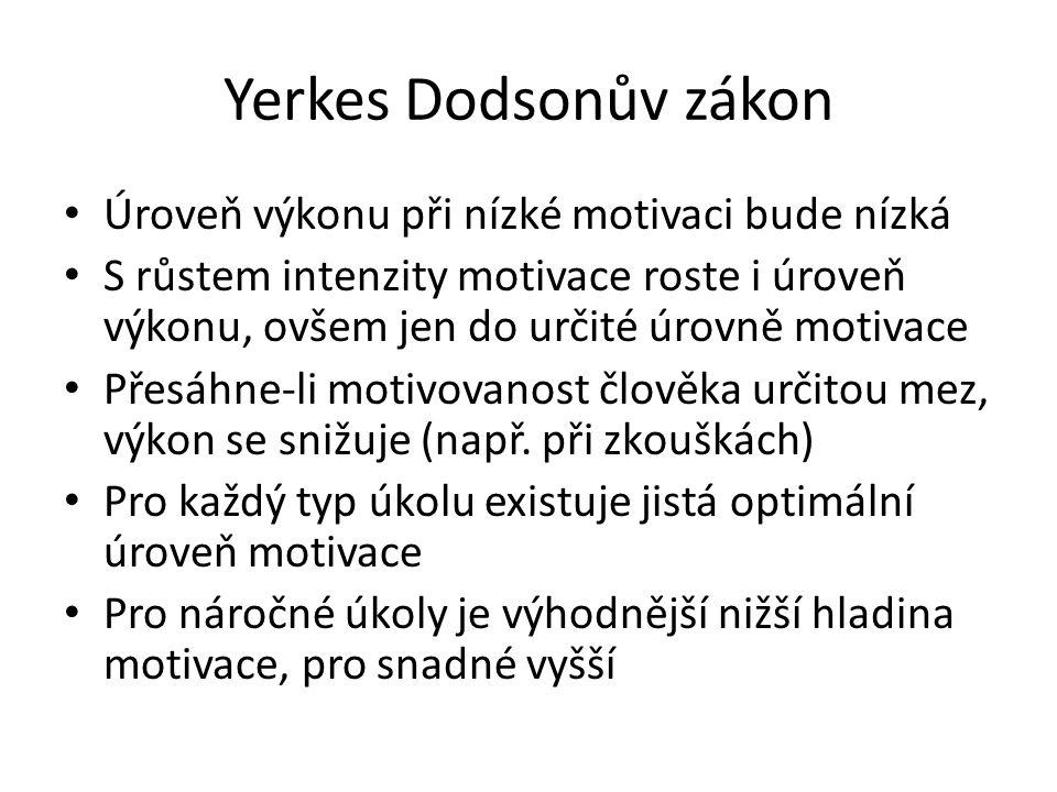 Yerkes Dodsonův zákon Úroveň výkonu při nízké motivaci bude nízká