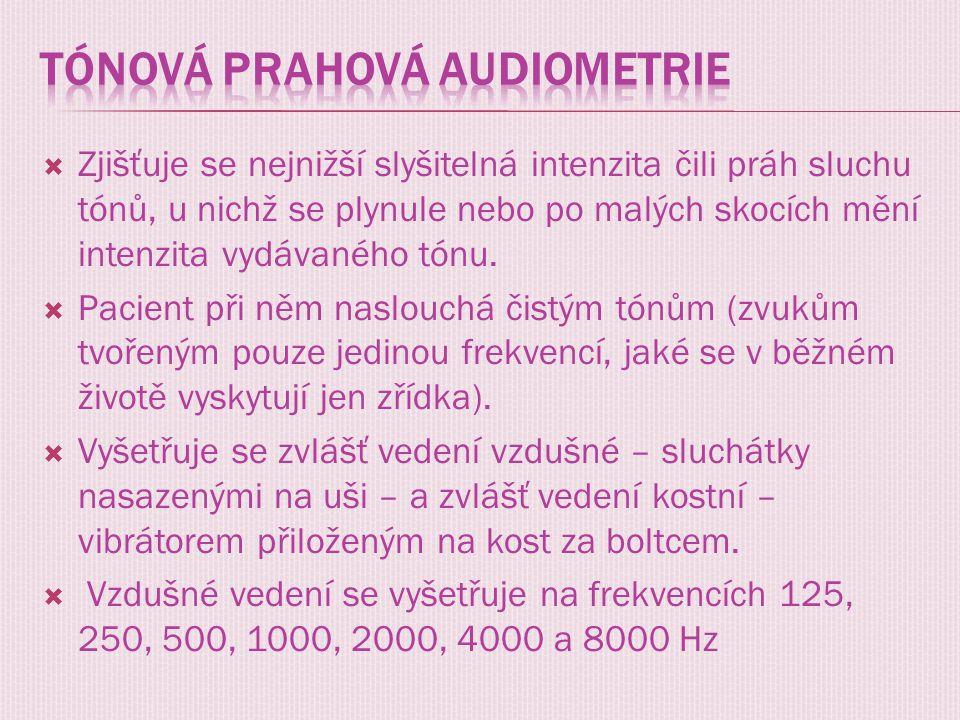 Tónová prahová audiometrie