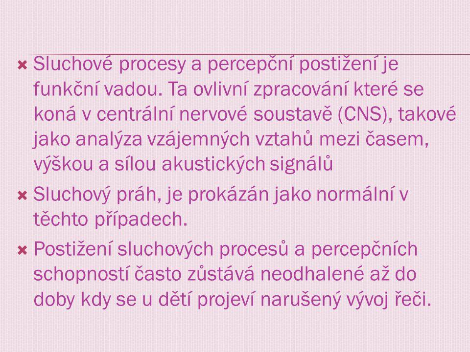 Sluchové procesy a percepční postižení je funkční vadou