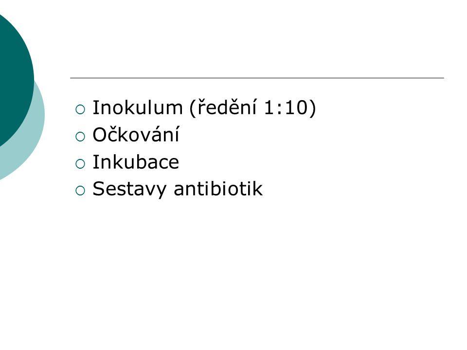 Inokulum (ředění 1:10) Očkování Inkubace Sestavy antibiotik