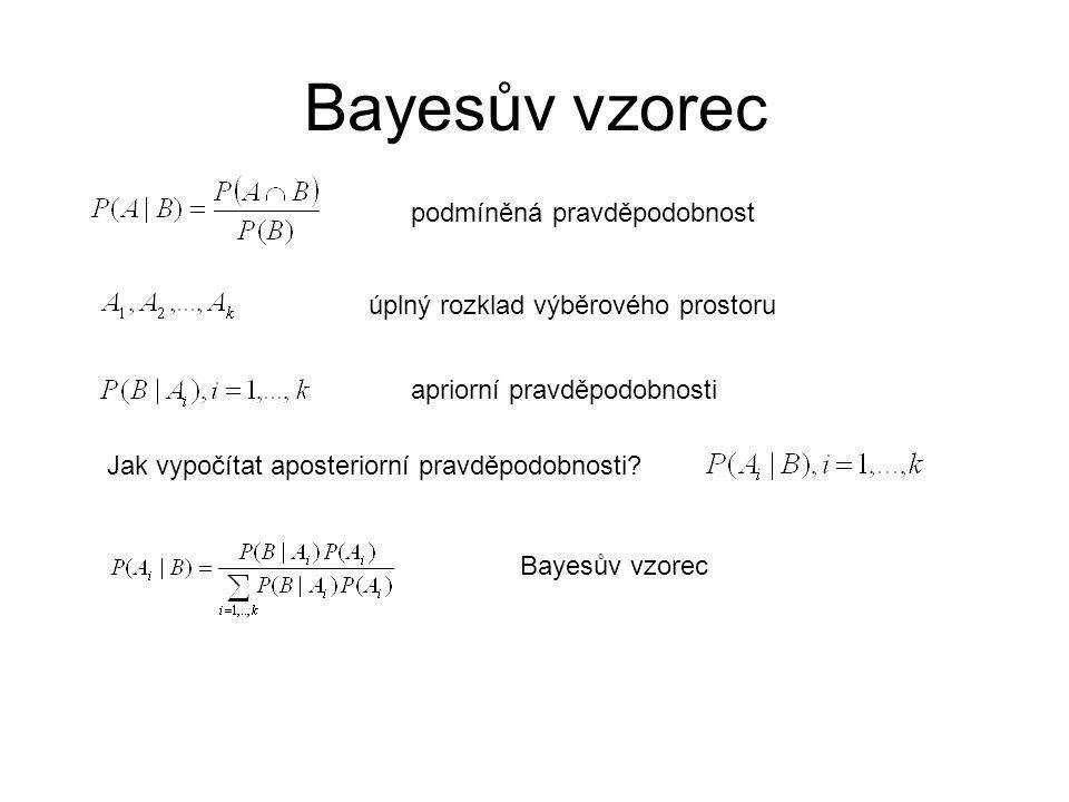 Bayesův vzorec podmíněná pravděpodobnost