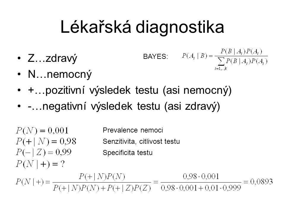 Lékařská diagnostika Z…zdravý N…nemocný