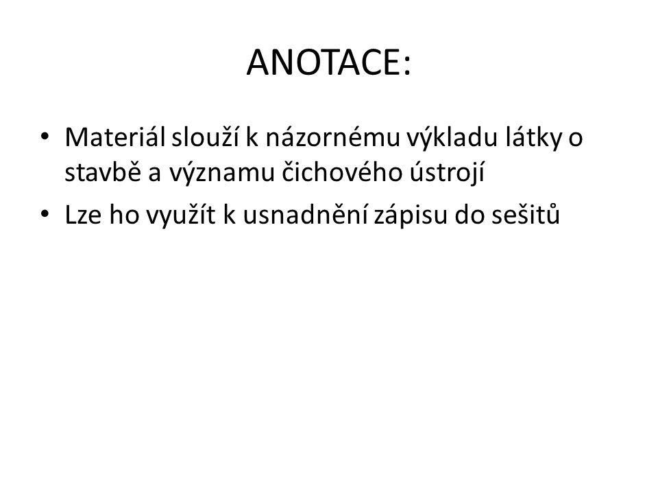 ANOTACE: Materiál slouží k názornému výkladu látky o stavbě a významu čichového ústrojí.