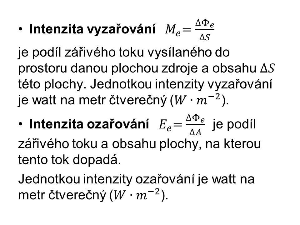 Intenzita vyzařování 𝑀 𝑒 = ∆ Φ 𝑒 ∆𝑆