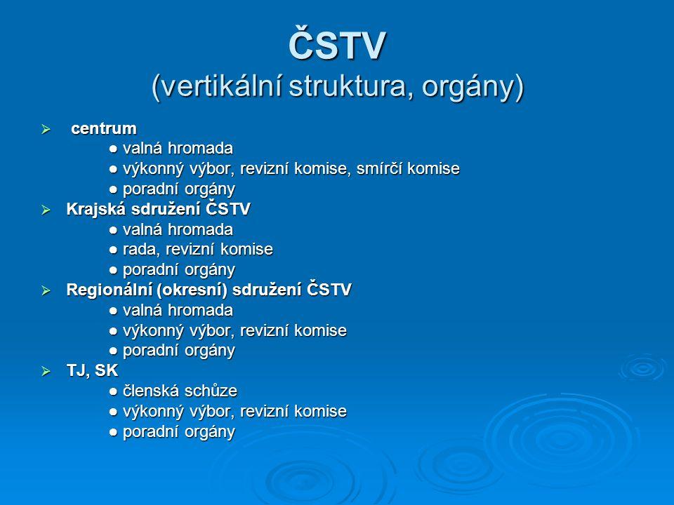 ČSTV (vertikální struktura, orgány)