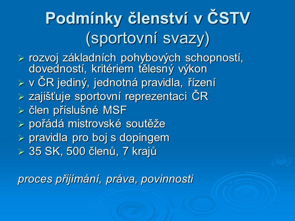 Podmínky členství v ČSTV (sportovní svazy)