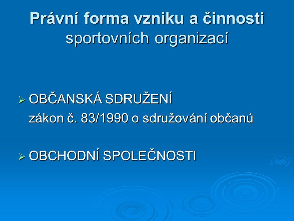 Právní forma vzniku a činnosti sportovních organizací
