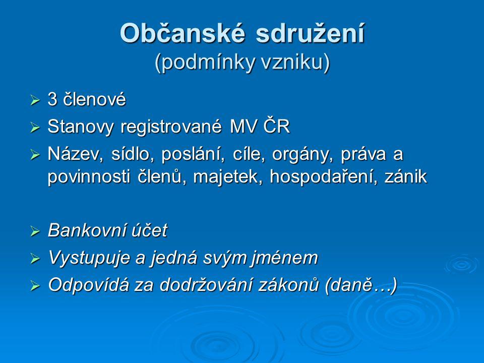 Občanské sdružení (podmínky vzniku)