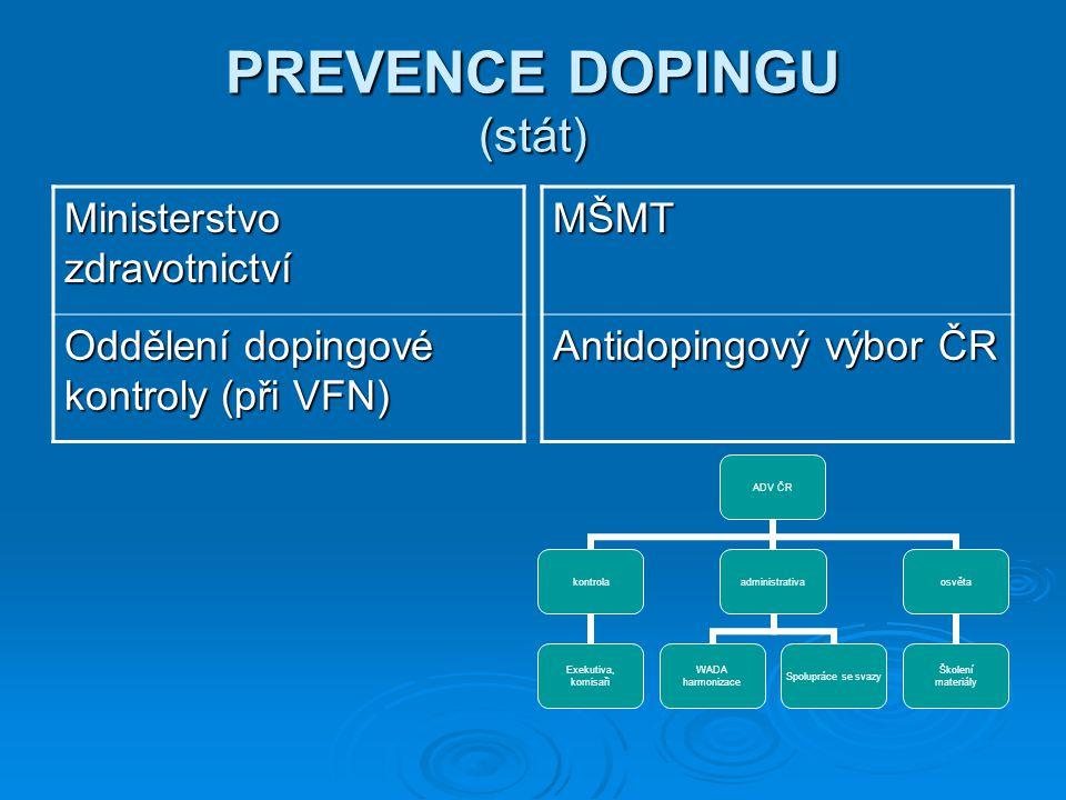 PREVENCE DOPINGU (stát)