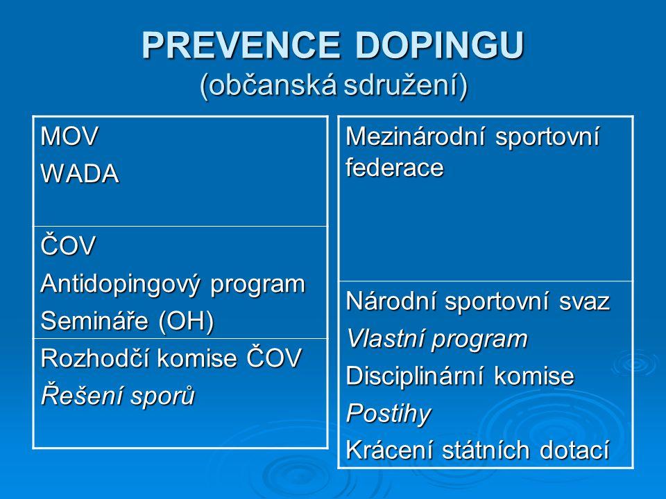 PREVENCE DOPINGU (občanská sdružení)