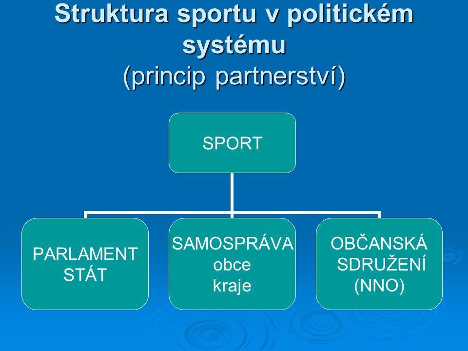 Struktura sportu v politickém systému (princip partnerství)