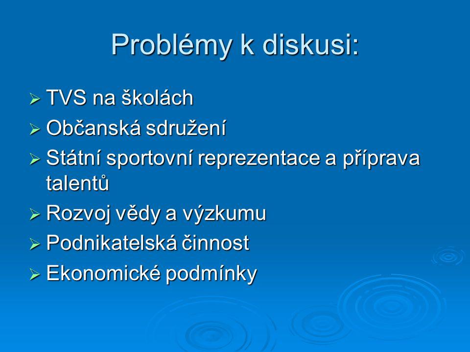 Problémy k diskusi: TVS na školách Občanská sdružení