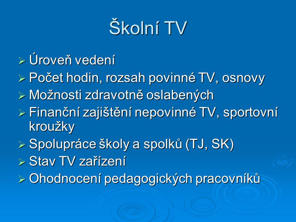 Školní TV Úroveň vedení Počet hodin, rozsah povinné TV, osnovy