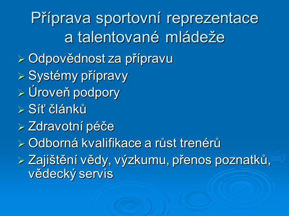Příprava sportovní reprezentace a talentované mládeže