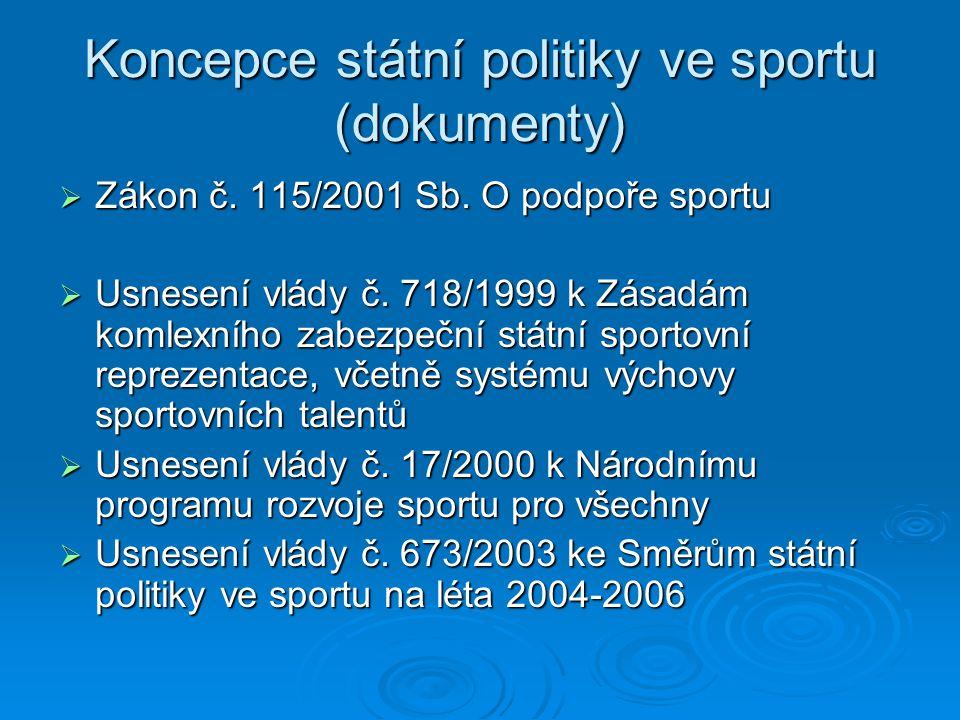 Koncepce státní politiky ve sportu (dokumenty)