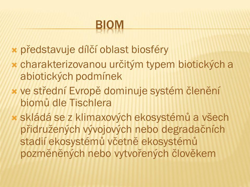 Biom představuje dílčí oblast biosféry