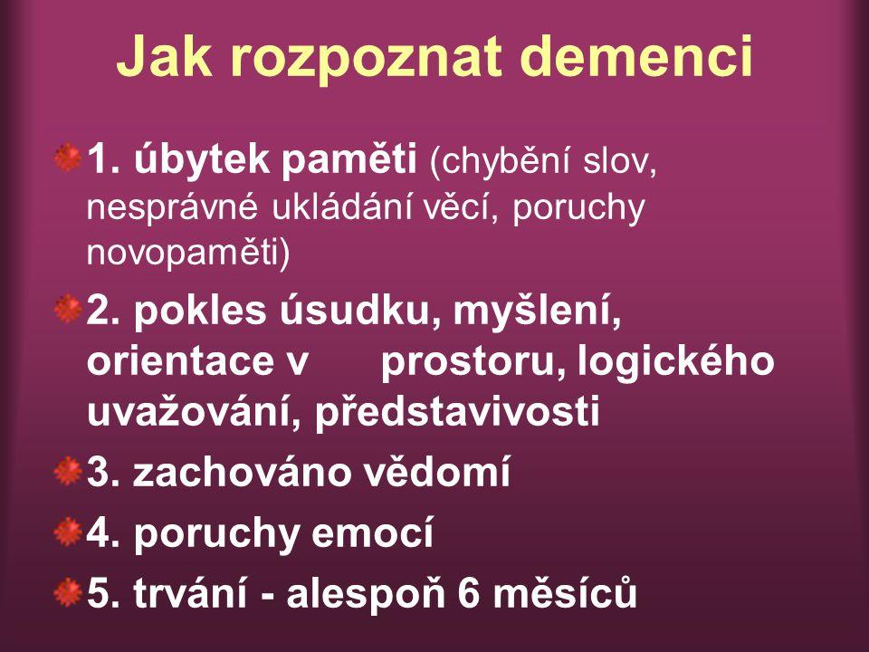 Jak rozpoznat demenci 1. úbytek paměti (chybění slov, nesprávné ukládání věcí, poruchy novopaměti)