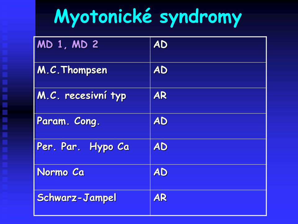 Myotonické syndromy MD 1, MD 2 AD M.C.Thompsen M.C. recesivní typ AR