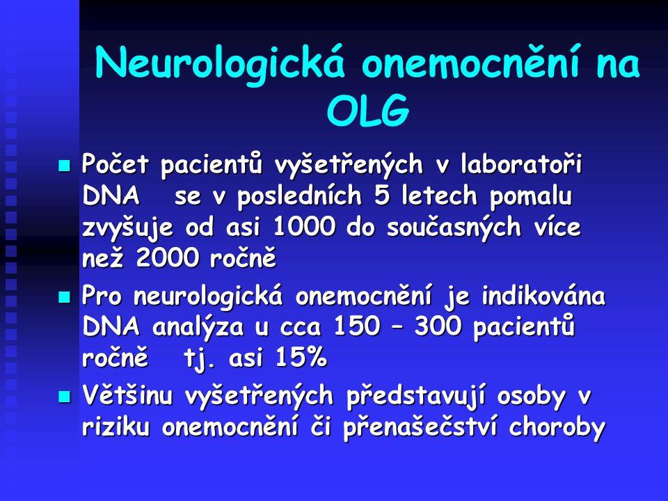 Neurologická onemocnění na OLG