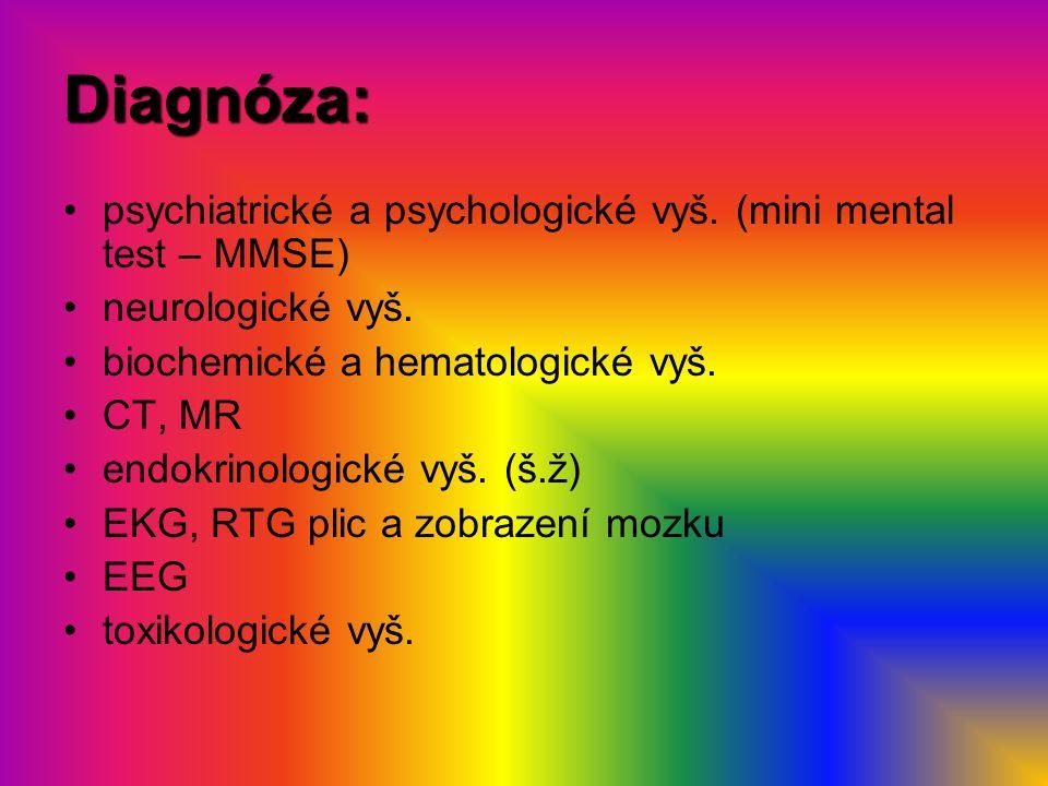 Diagnóza: psychiatrické a psychologické vyš. (mini mental test – MMSE)
