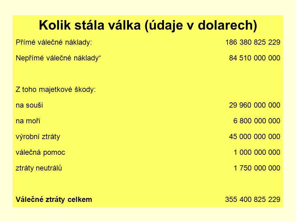 Kolik stála válka (údaje v dolarech)