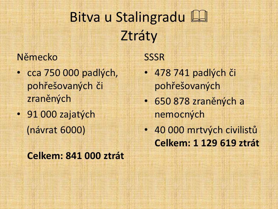 Bitva u Stalingradu  Ztráty