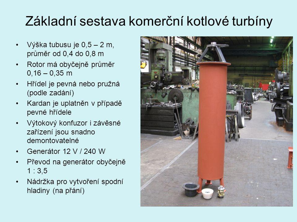 Základní sestava komerční kotlové turbíny