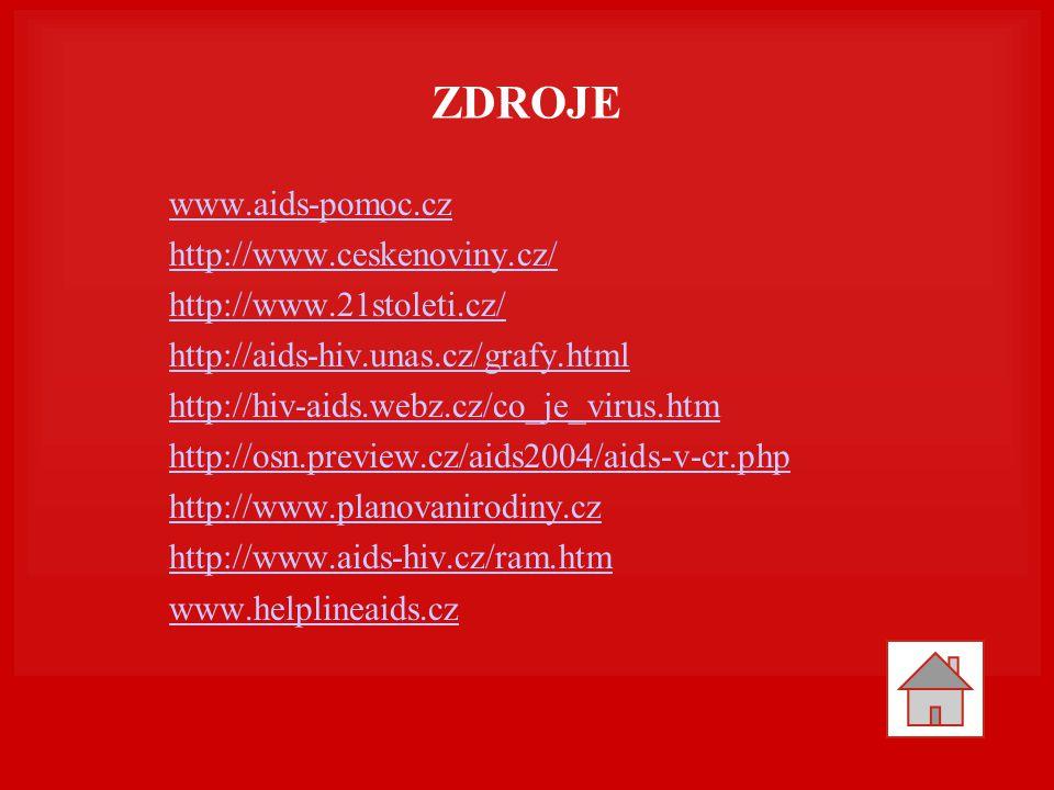 ZDROJE www.aids-pomoc.cz http://www.ceskenoviny.cz/