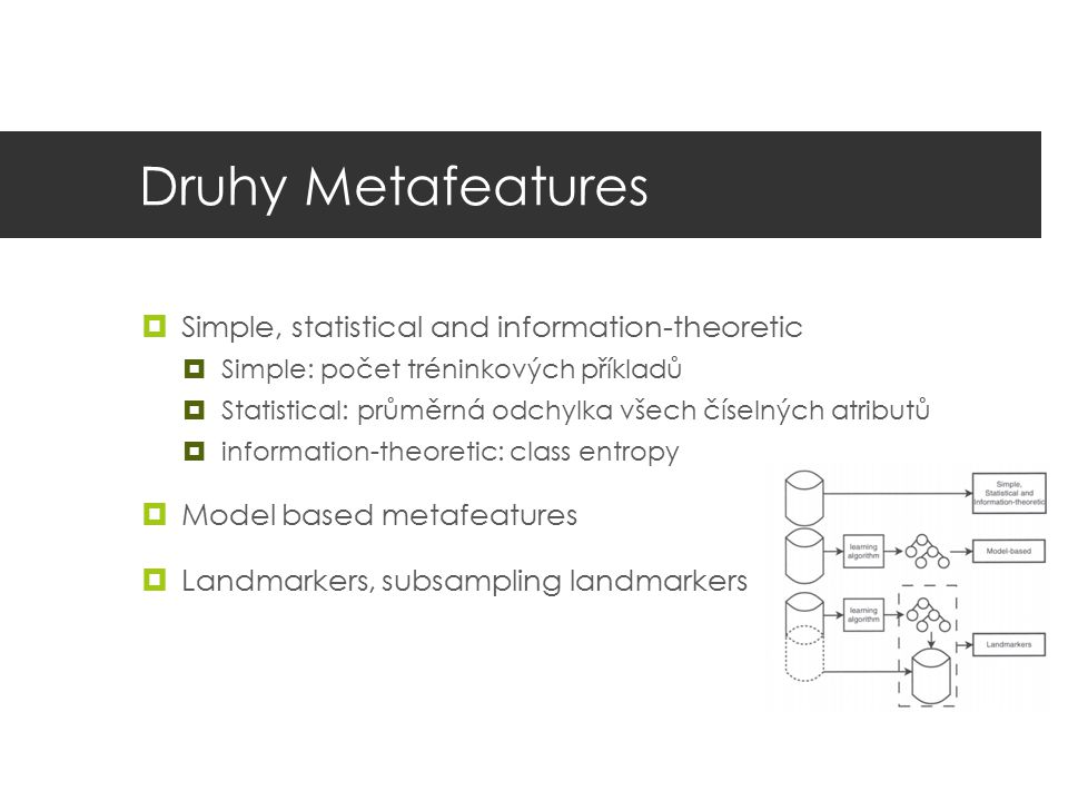 Druhy Metafeatures Simple, statistical and information-theoretic