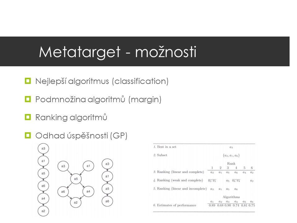Metatarget - možnosti Nejlepší algoritmus (classification)