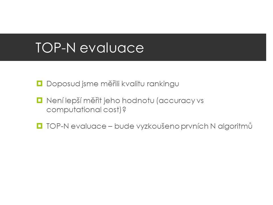TOP-N evaluace Doposud jsme měřili kvalitu rankingu