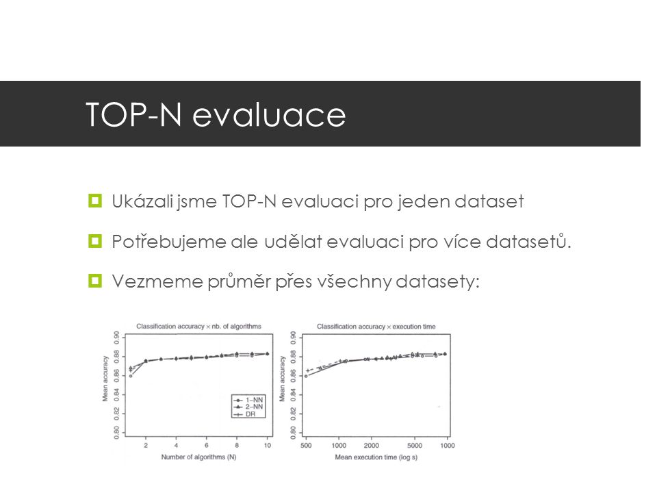 TOP-N evaluace Ukázali jsme TOP-N evaluaci pro jeden dataset