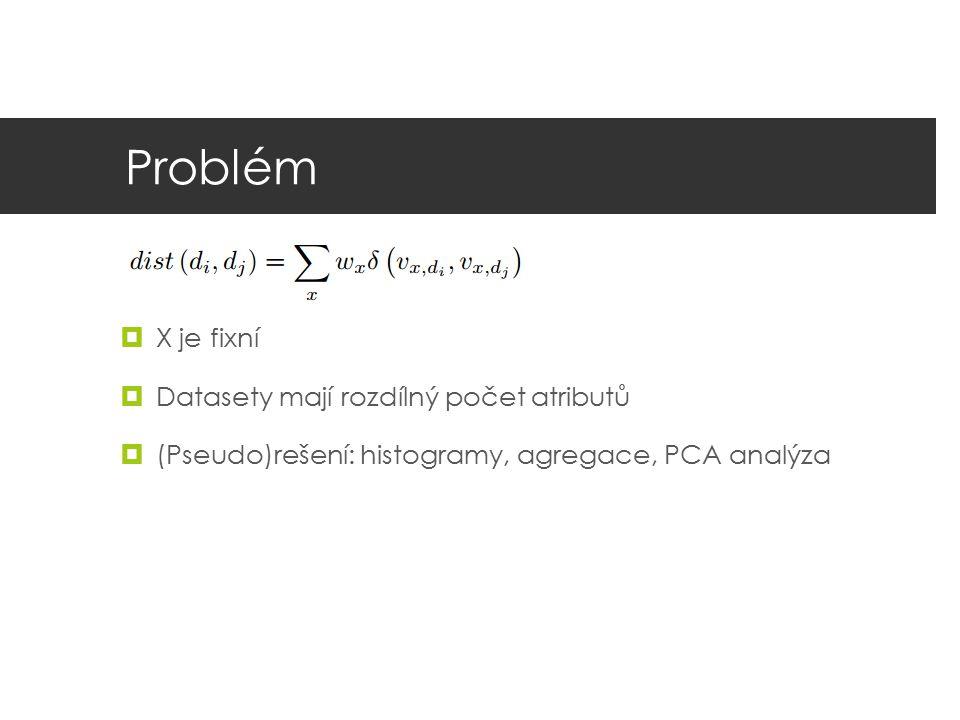 Problém X je fixní Datasety mají rozdílný počet atributů