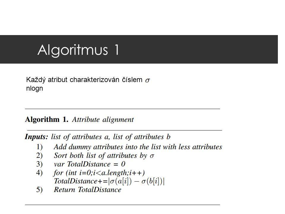 Algoritmus 1 Každý atribut charakterizován číslem nlogn