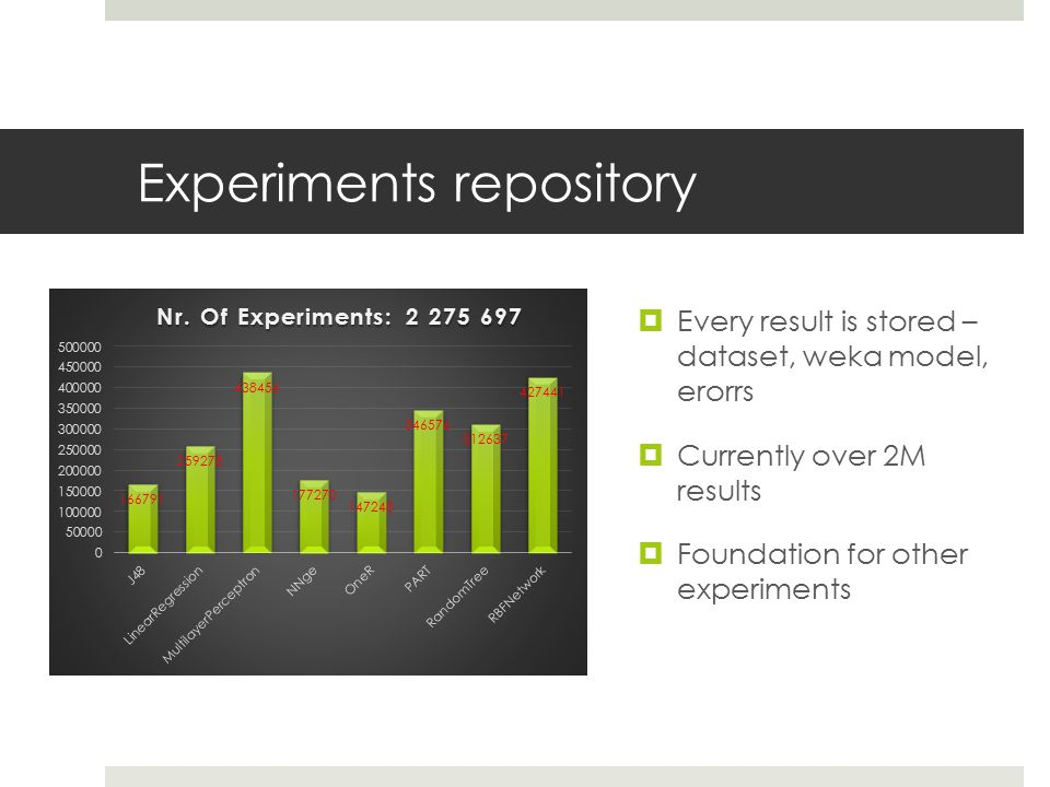 Experiments repository