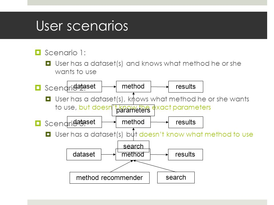 User scenarios Scenario 1: Scenario 2: Scenario 3: